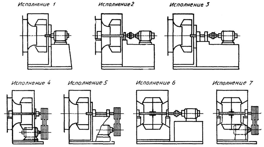 Схемы исполнения центробежных вентиляторов