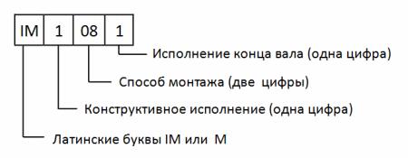 Расшифровка монтажного исполнения