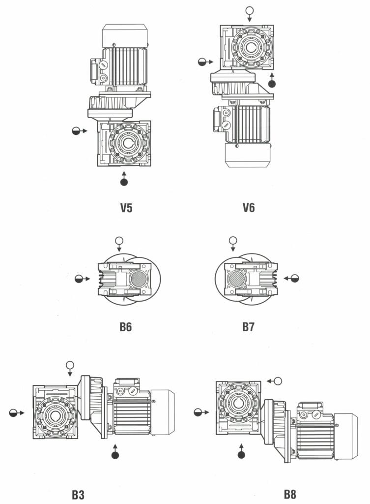 Условия применения мотор-редукторов PCRW (PCRV)